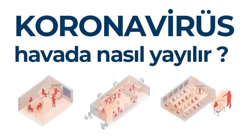 Koronavirüs Havada Nasıl Yayılır – Bir Oda, Bir Cafe ve Bir Sınıf Örneği
